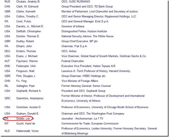 Lilli Gruber nella lista dei partecipanti al Bilderberg 2012: unica giornalista europea. Ma perchè è stata invitata? Di cosa parleranno?