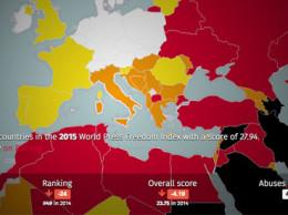 """Libertà di stampa, Italia giù al 73° posto: """"Intimidazioni da criminalità e politica"""""""